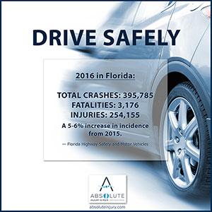 2016 Crash Statistics