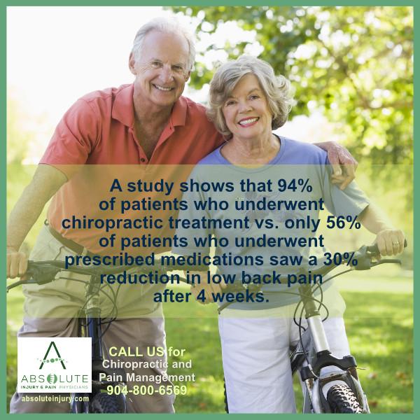 chiropractic treatment vs prescribed medication