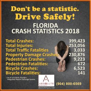 2018 Crash Statistics