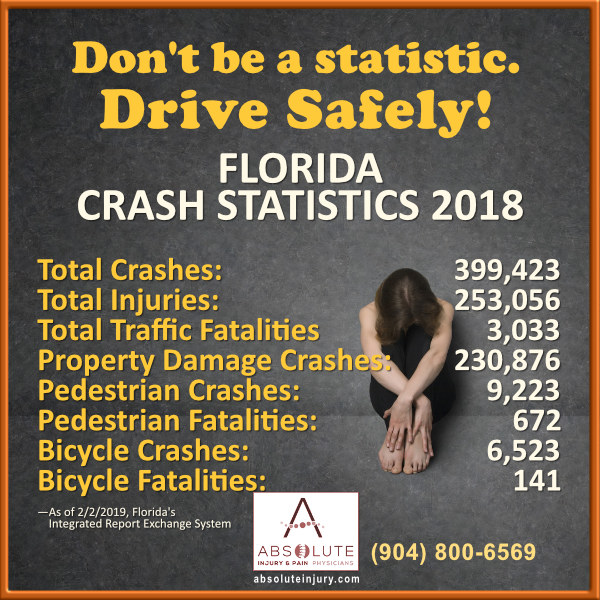 florida crash statistics 2018